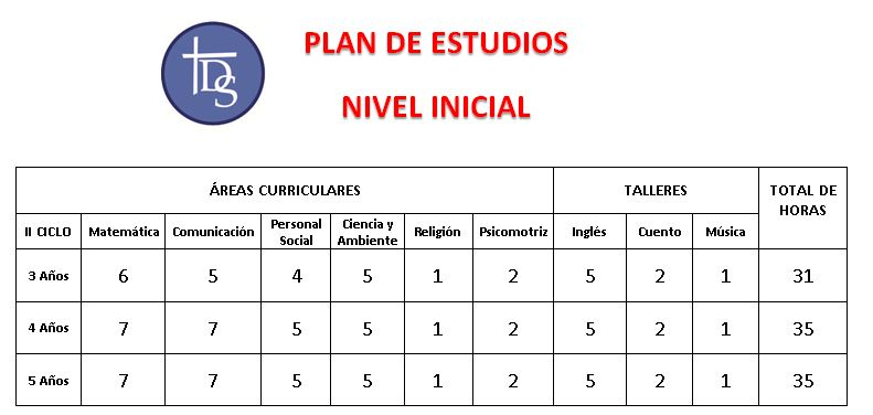 plan_studios_inicial